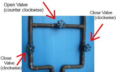 3 valve water softener bypass
